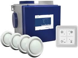ventilatie Itho-box
